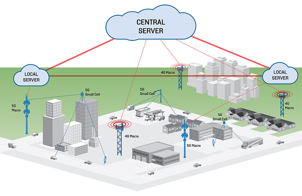 Understanding 5G Core Networks: Their Enhanced Capabilities and Critical Vulnerabilities