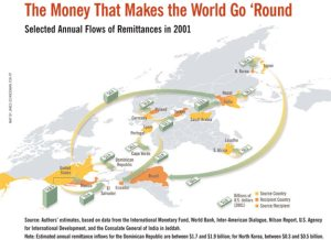 Migration's New Payoff – Foreign Policy