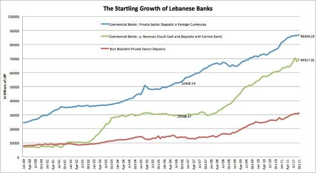 632070_bannk_deposit_growth.jpg