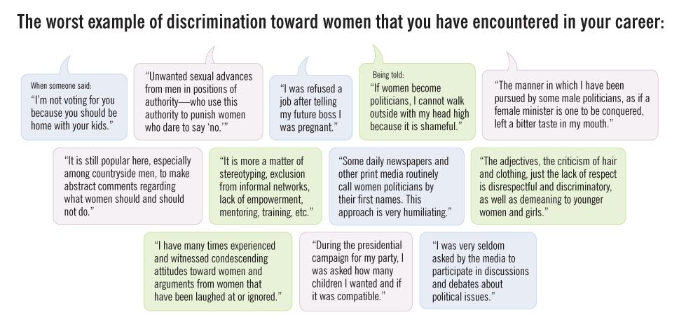 The FP Survey: Women in Politics: Slide 5