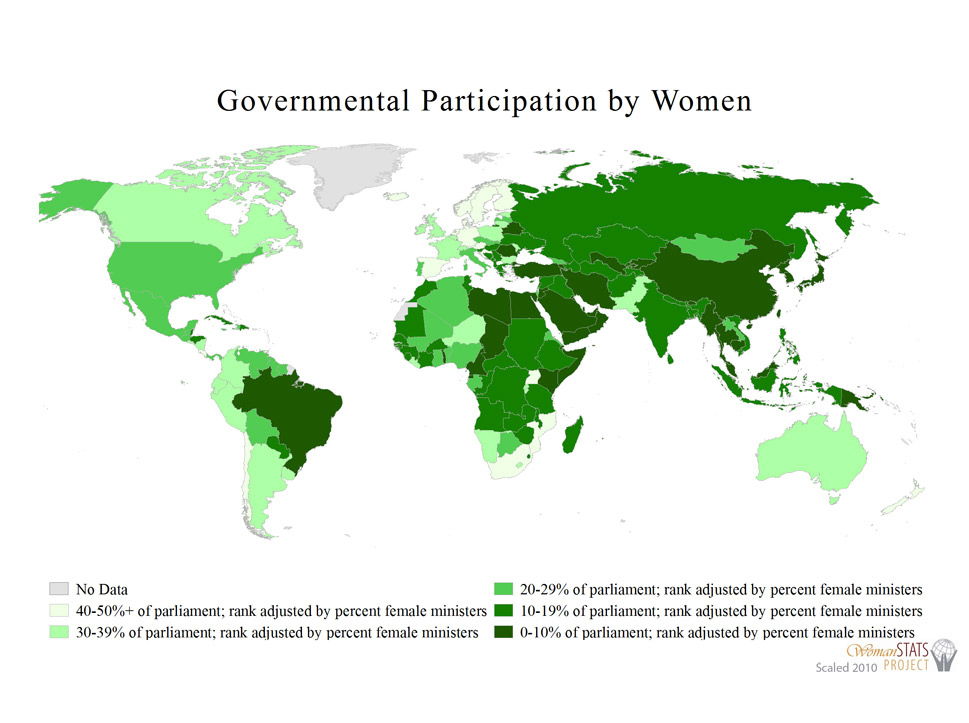 Government participation: This scale examines both the representation of women in the  national legislature, as well as the representation of women in ministerial  posts at the national level.