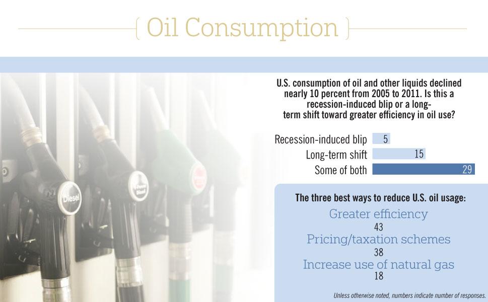 The FP Survey: Energy: Slide 1