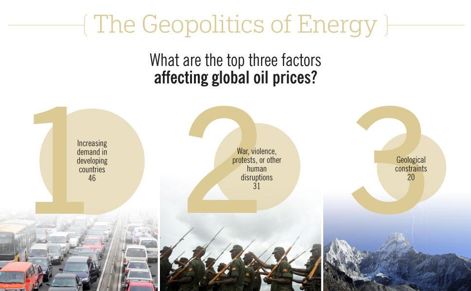 The FP Survey: Energy: Slide 5