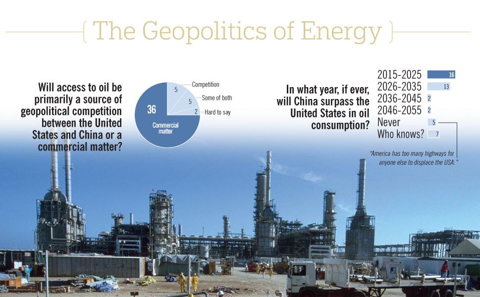 The FP Survey: Energy: Slide 6