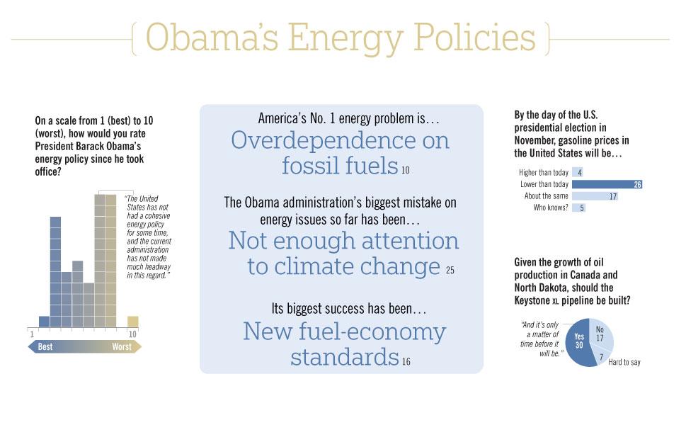 The FP Survey: Energy: Slide 8