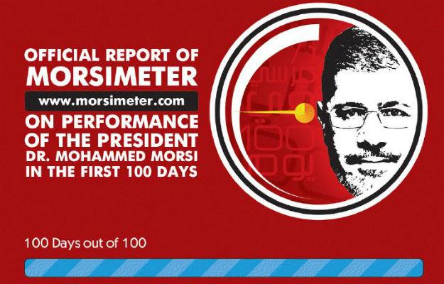 MorsiMeter