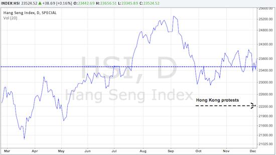 HK-HSI