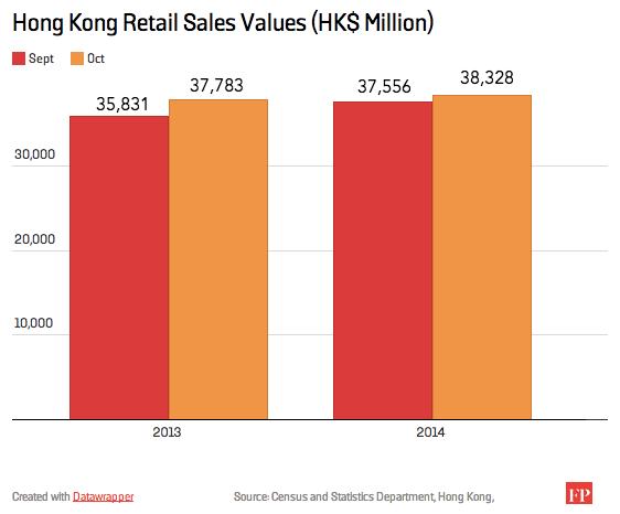 HK-Retail-EDIT2