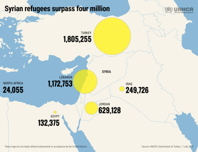 2015-07-09-4-million-syrian-refugee (1)