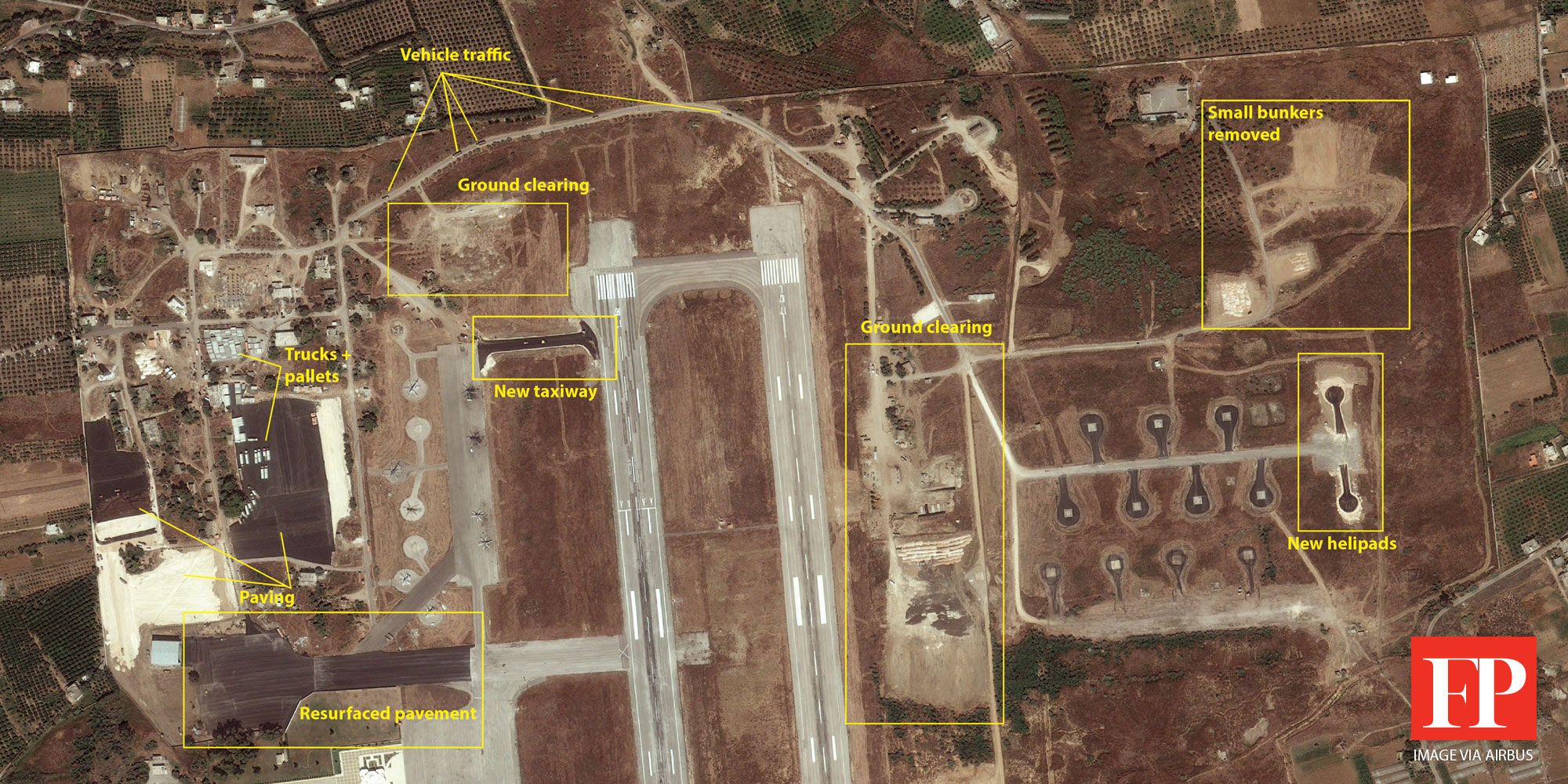 Above, a recent satellite image from the same airbase.
