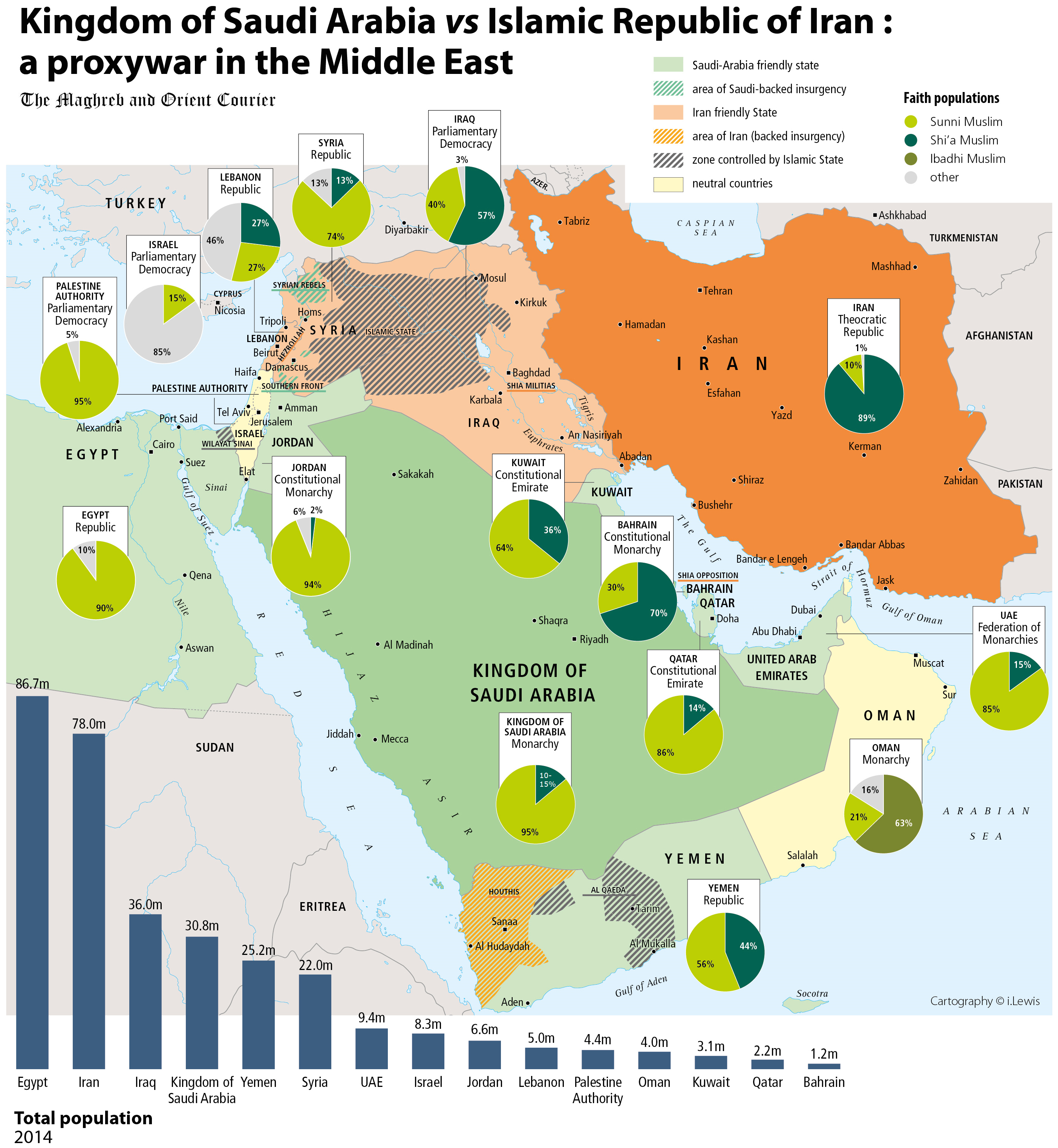 This Map Explains the Saudi-Iran Proxy War – Foreign Policy Shiite Sunni Map on sunni syria map, sunni and shia differences chart, sunni vs shia, abu bakr, muhammad al-mahdi, sunni countries, hasan ibn ali, muslim distribution map, sunni iraq map, bahrain sunni-shia map, sunni middle east map, sunni muslim map, sunni-shia population map, shia islam map, muawiyah i, fatima zahra, sunni islam, husayn ibn ali, fatimid caliphate, sunni and shi a split, aisha bint abu bakr,