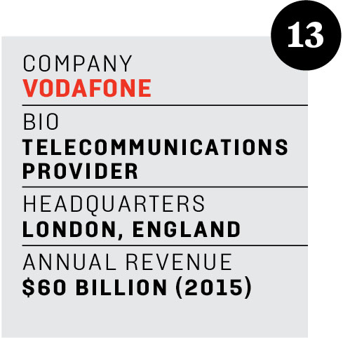 These 25 Companies Are More Powerful Than Many Countries