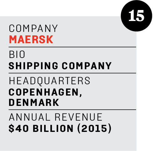 These 25 Companies Are More Powerful Than Many Countries – Foreign