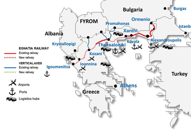Egnatia Railway