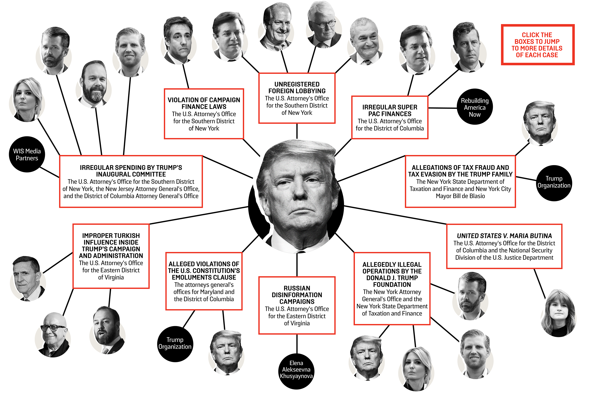 Image result for The Trump-FBI Conspiracy against US