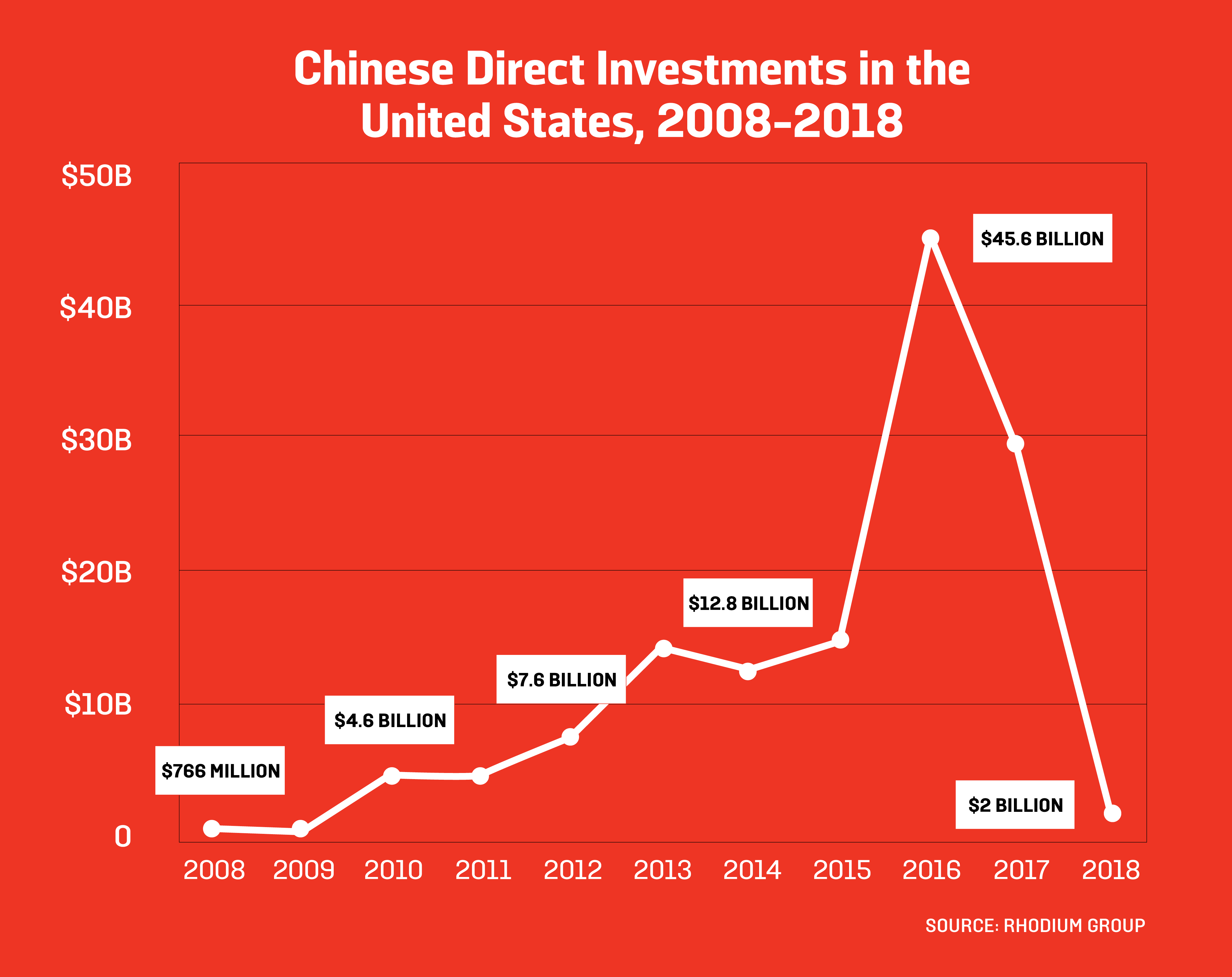 Is China Starting a Currency War? – Foreign Policy