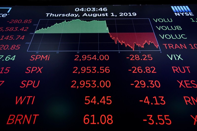 A monitor displays the day's final numbers on the floor of the New York Stock Exchange (NYSE) on Aug. 1, 2019 in New York City.