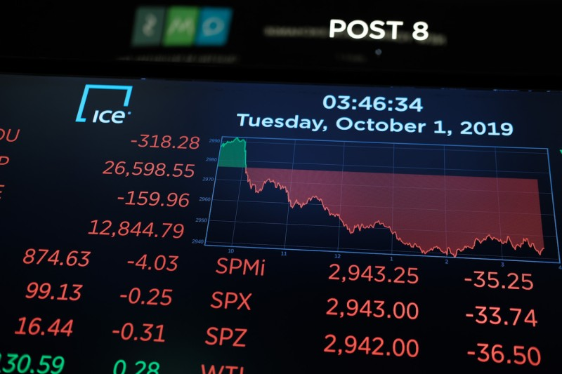 U.S. stock market indices plunged after weak manufacturing numbers and fears of a recession on Oct. 1.