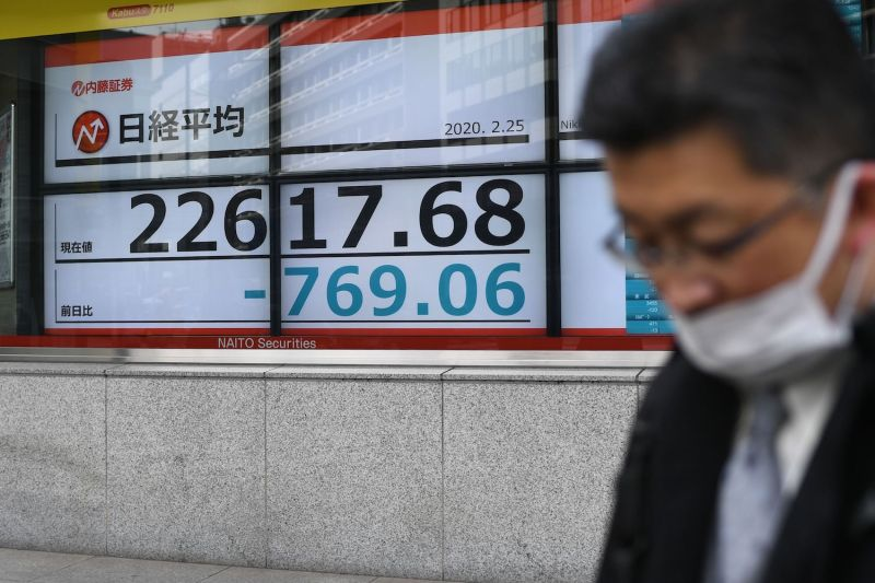 A pedestrian wearing a face mask walks past a board displaying the Nikkei 225 Index on the Tokyo Stock Exchange on Feb. 25. Japan's stock market joined the global rout as fears of a prolonged economic hit from the coronavirus outbreak have chilled investor sentiment.