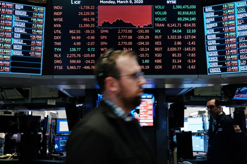 Traders work on the floor of the New York Stock Exchange (NYSE) on March 09, 2020 in New York City.