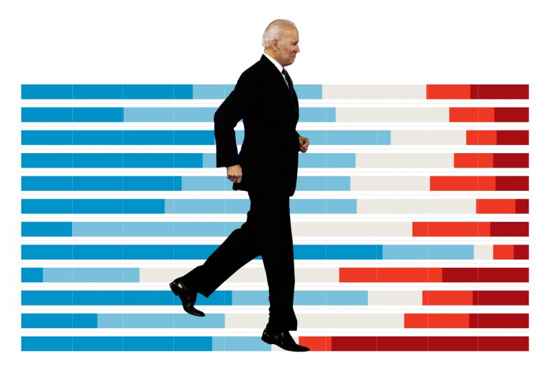Biden-president-approval-global-poll-yougov-foreign-policy-HP