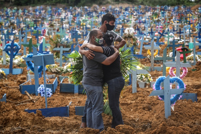 Relatives of a coronavirus victim mourn in Brazil