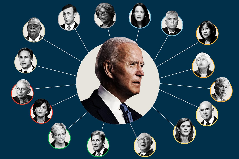 The Biden Power Map